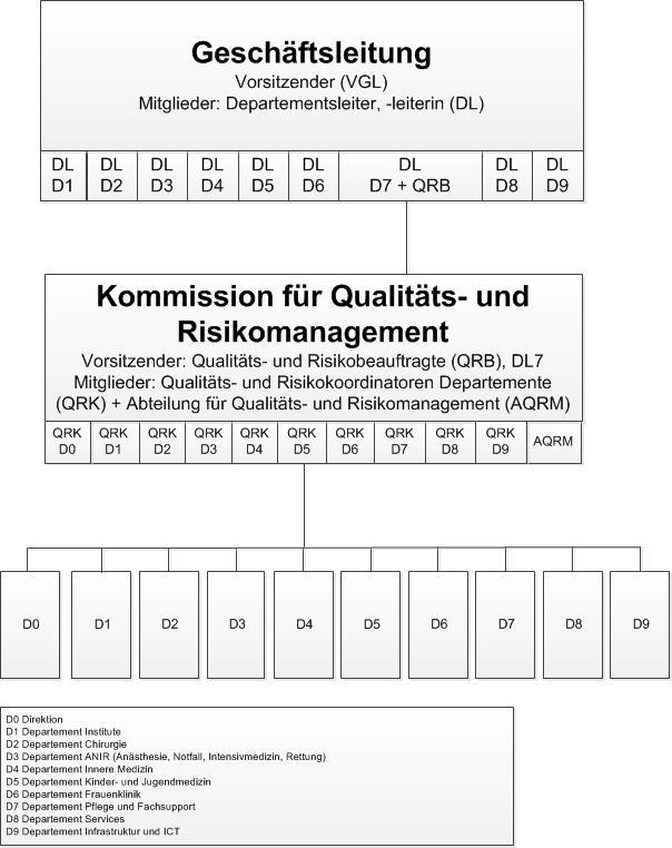 H+ info-ospedali.ch: Attività inerenti alla qualità - Kantonsspital ...
